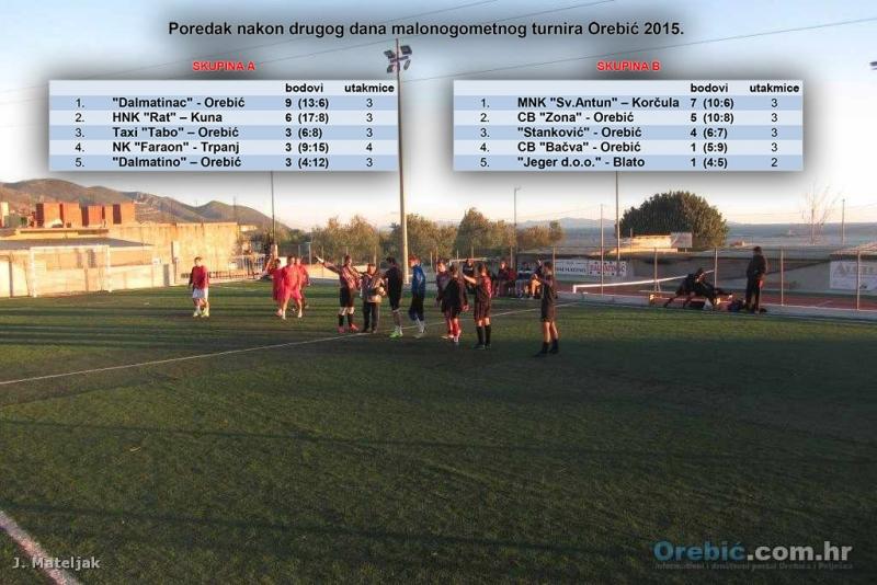 Hladno u zraku, vruće na terenu - MNT Orebić 2015.