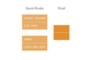 Detalj s utakmice Taxi Tabo - Ferijalos