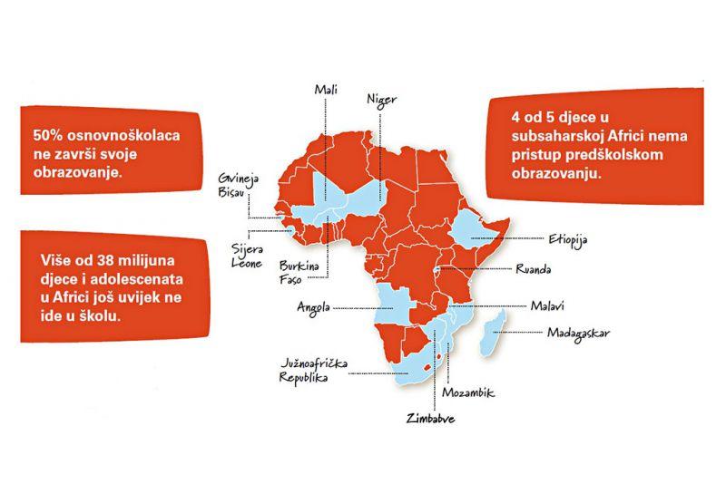 Ilustracija: Podaci o stanju u školovanju djece i adolescenata u Africi